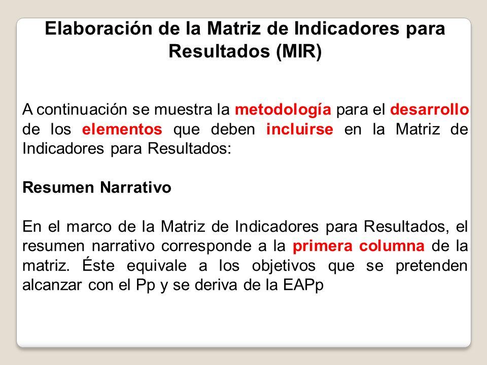 Elaboración de la Matriz de Indicadores para Resultados (MIR)