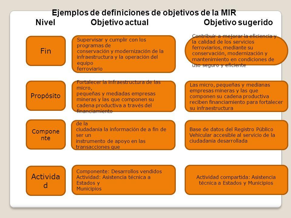 Ejemplos de definiciones de objetivos de la MIR