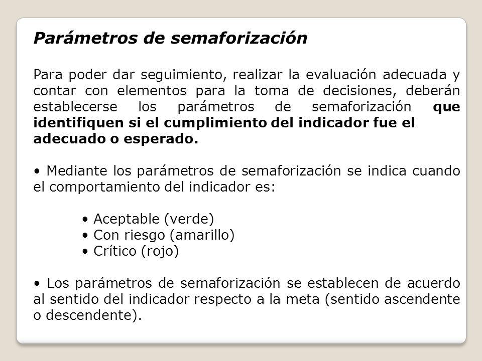 Parámetros de semaforización