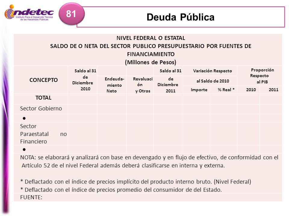 Deuda Pública 81 NIVEL FEDERAL O ESTATAL