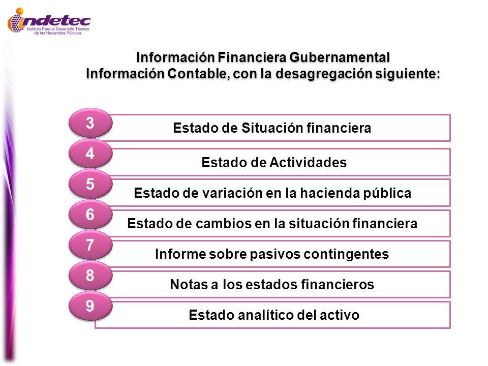 3 4 5 6 7 8 9 Información Financiera Gubernamental