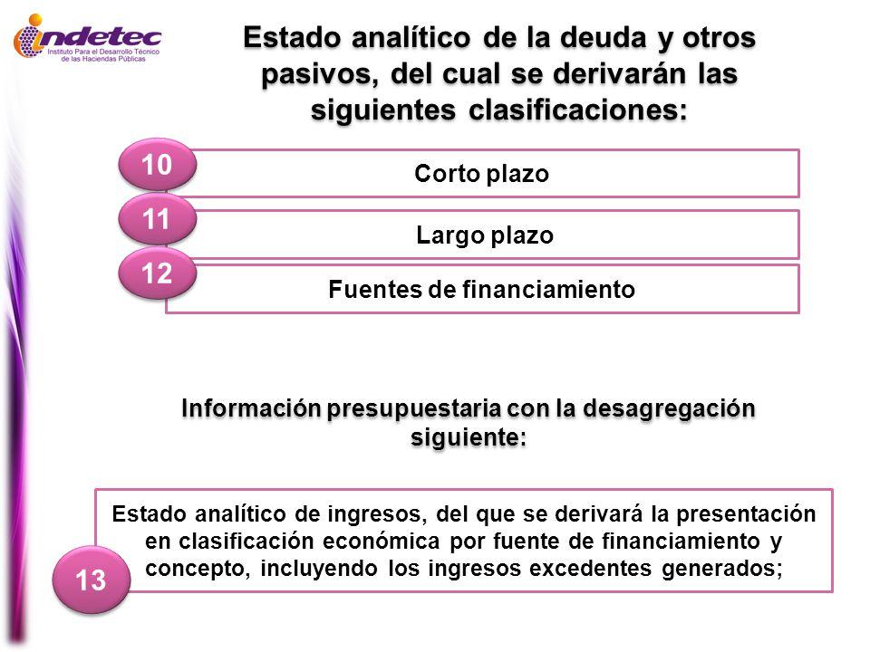 Estado analítico de la deuda y otros pasivos, del cual se derivarán las siguientes clasificaciones: