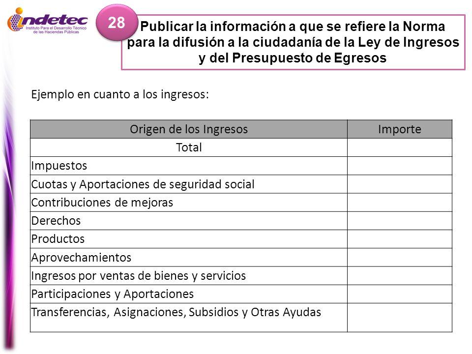 28 Publicar la información a que se refiere la Norma para la difusión a la ciudadanía de la Ley de Ingresos y del Presupuesto de Egresos.