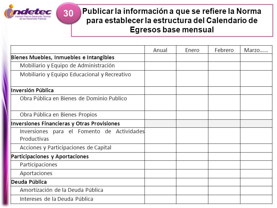 30 Publicar la información a que se refiere la Norma para establecer la estructura del Calendario de Egresos base mensual.
