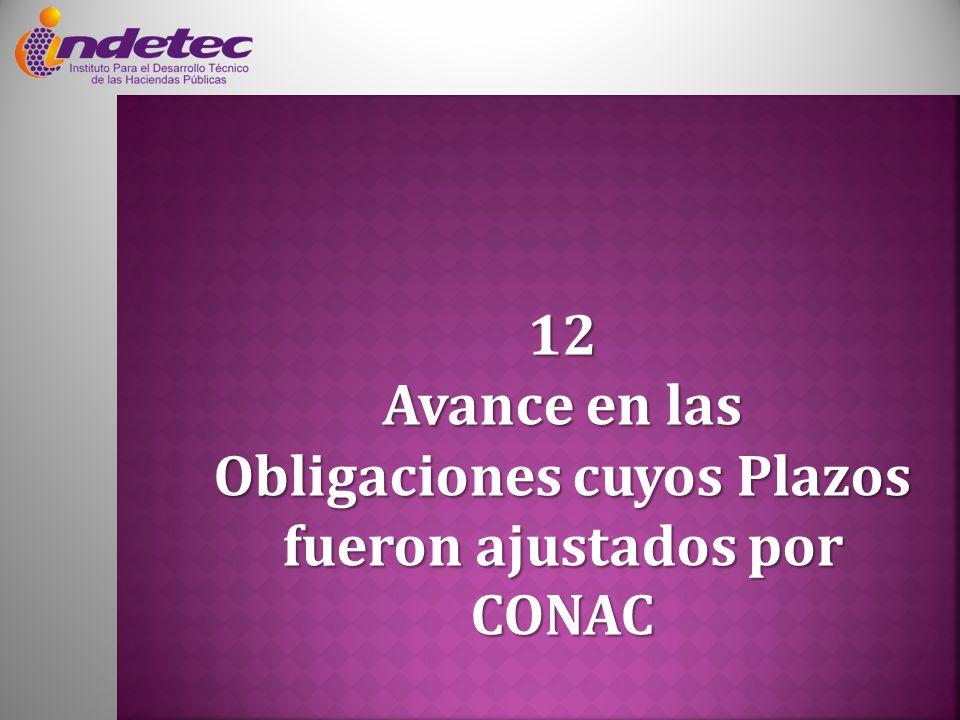 Avance en las Obligaciones cuyos Plazos fueron ajustados por CONAC