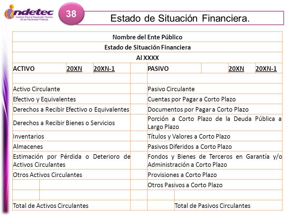 Nombre del Ente Público Estado de Situación Financiera
