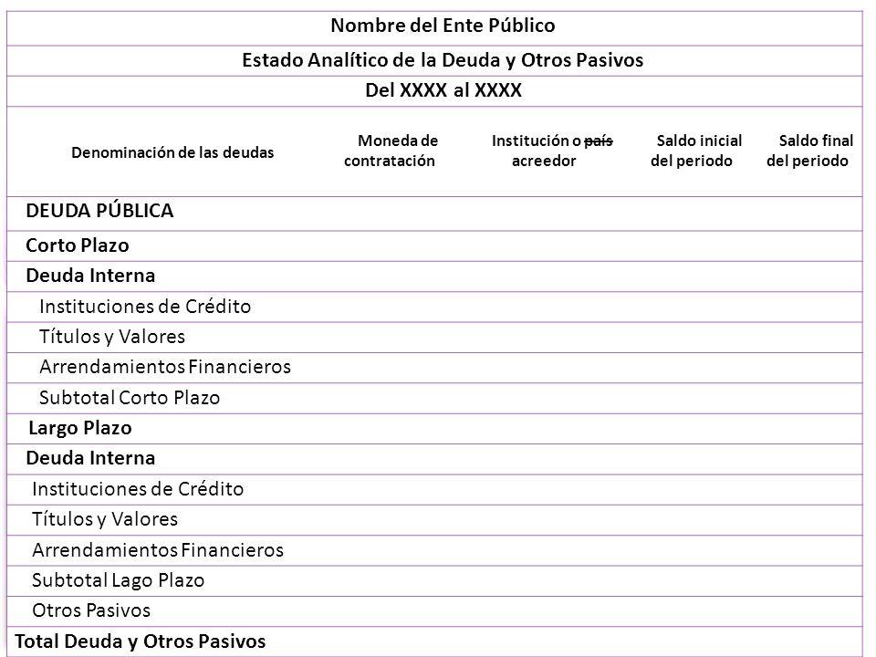 Nombre del Ente Público Estado Analítico de la Deuda y Otros Pasivos