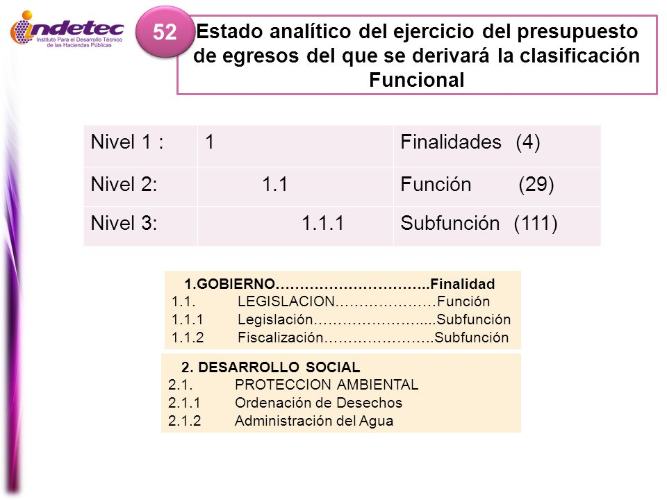 52 Estado analítico del ejercicio del presupuesto de egresos del que se derivará la clasificación Funcional.