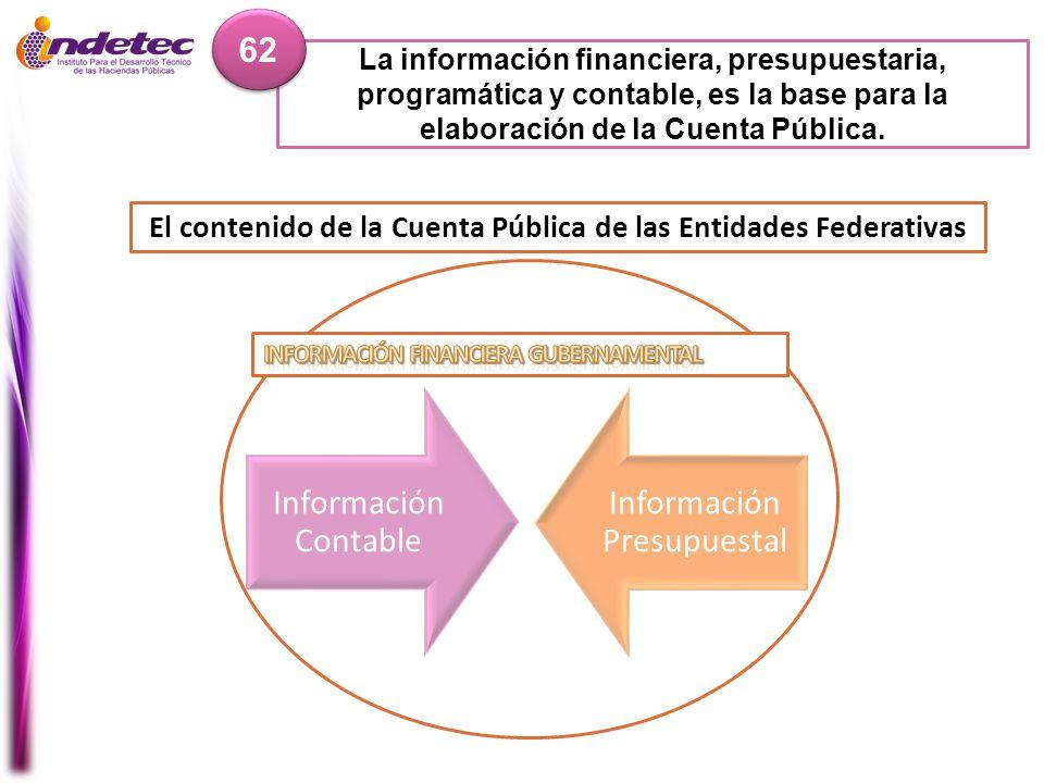 El contenido de la Cuenta Pública de las Entidades Federativas