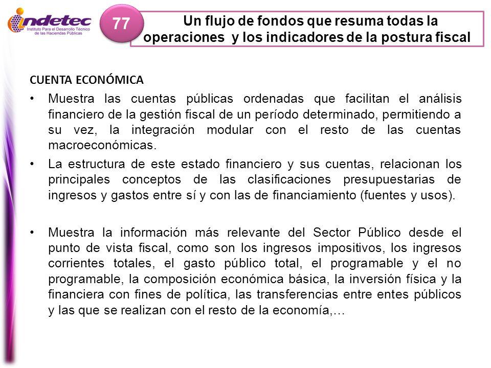 77 Un flujo de fondos que resuma todas la operaciones y los indicadores de la postura fiscal. CUENTA ECONÓMICA.