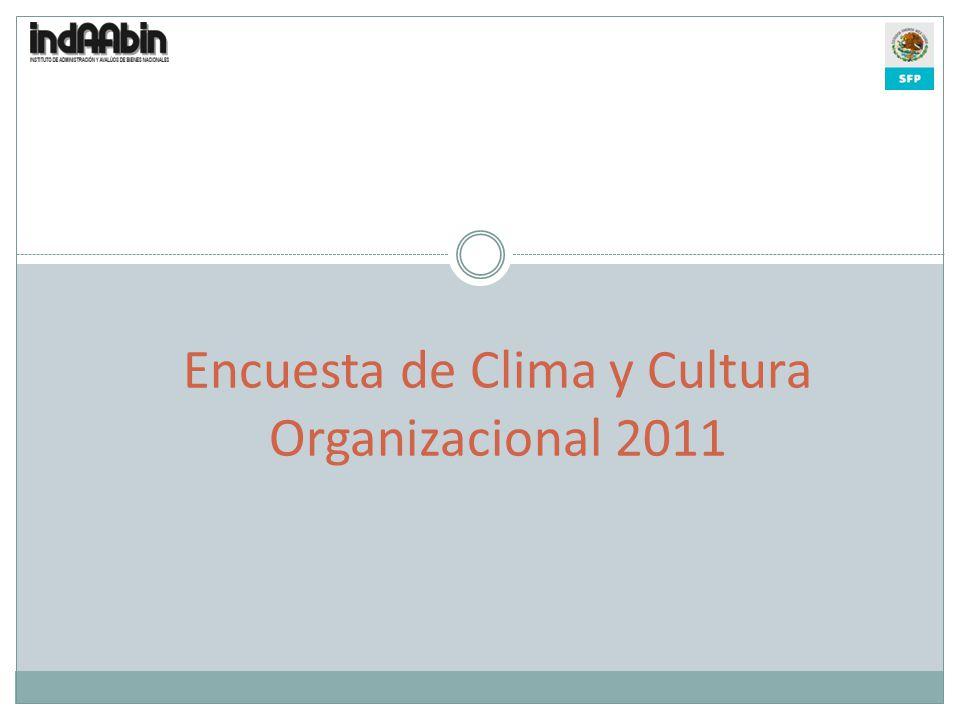 Encuesta de Clima y Cultura Organizacional 2011