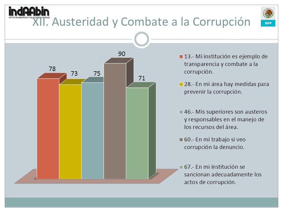 XII. Austeridad y Combate a la Corrupción
