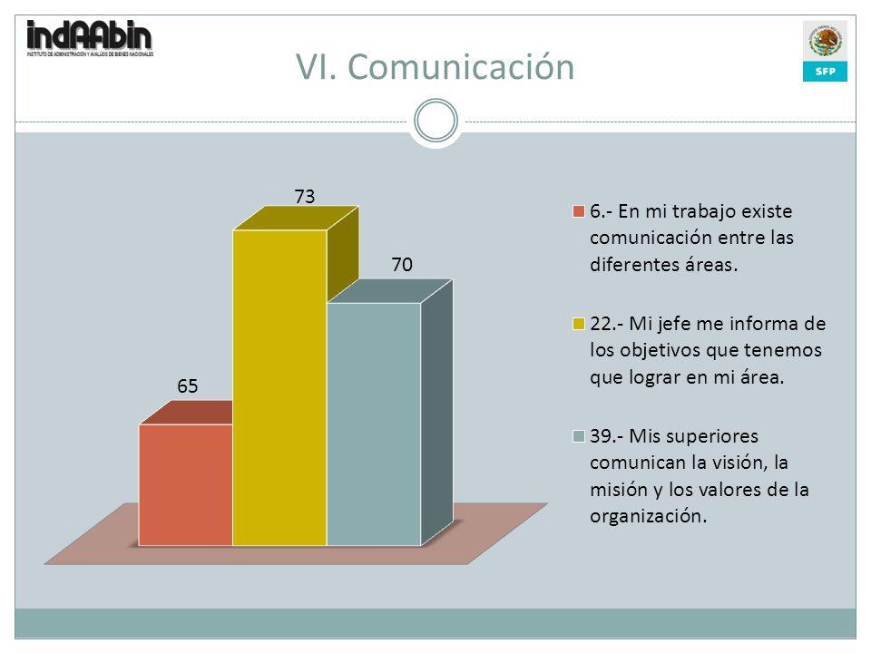 VI. Comunicación
