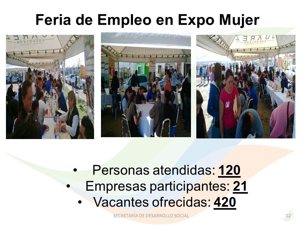 Feria de Empleo en Expo Mujer