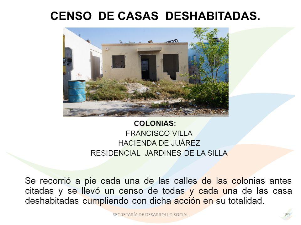CENSO DE CASAS DESHABITADAS.