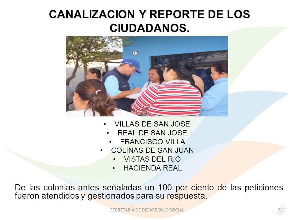 CANALIZACION Y REPORTE DE LOS CIUDADANOS.