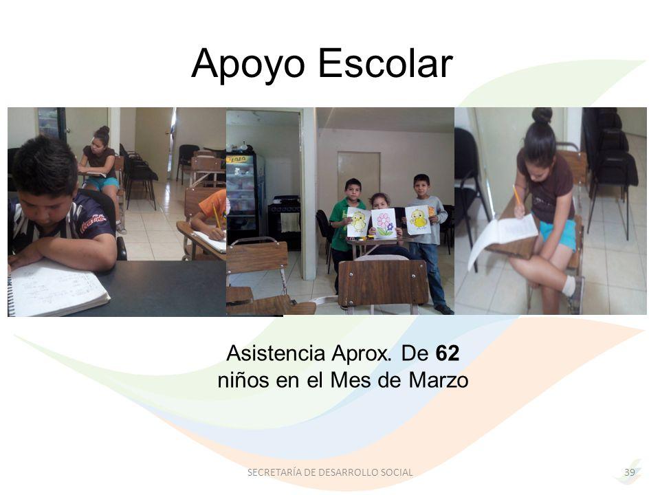 Apoyo Escolar Asistencia Aprox. De 62 niños en el Mes de Marzo