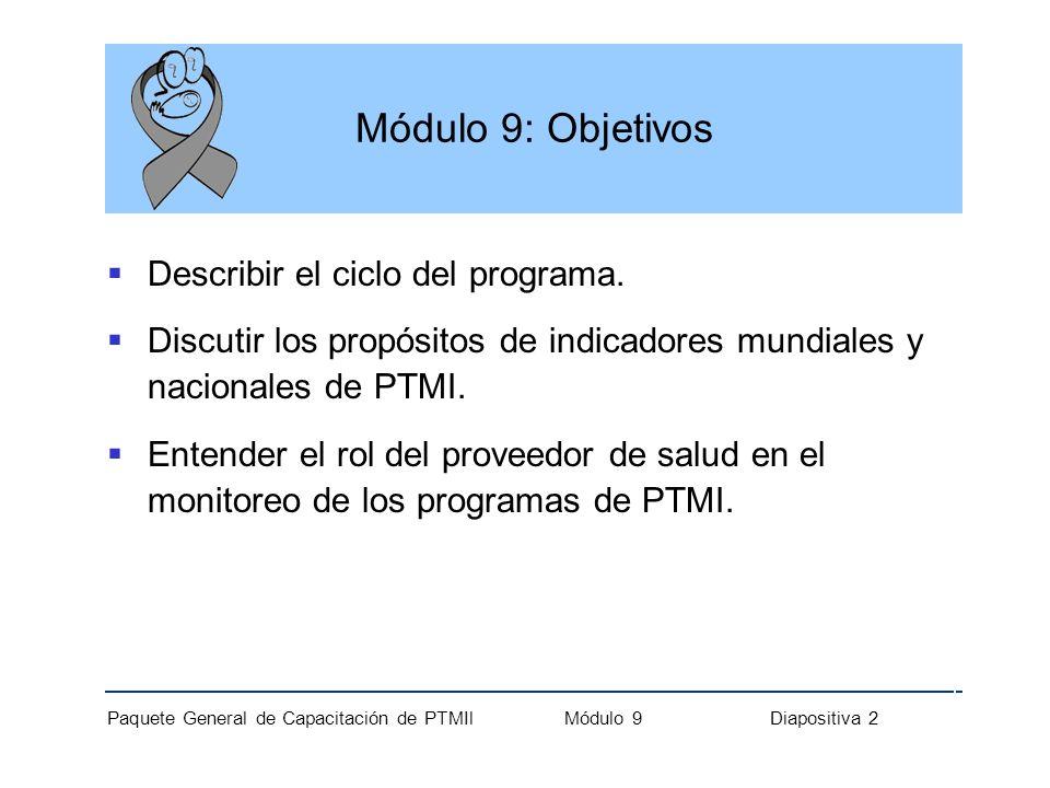 Módulo 9: Objetivos Describir el ciclo del programa.
