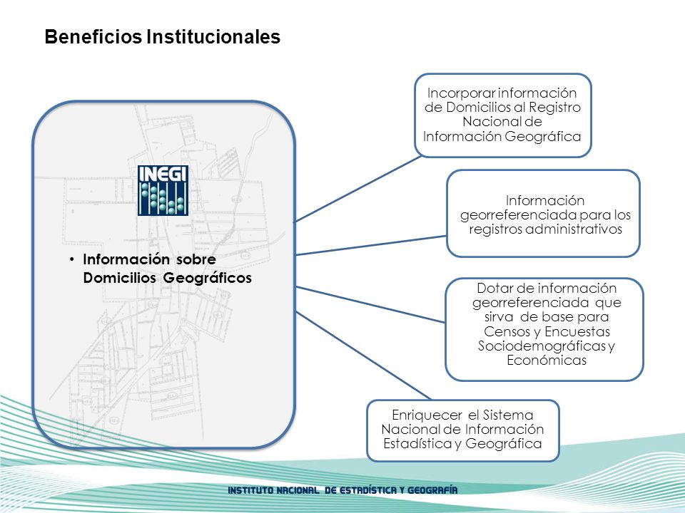 Beneficios Institucionales