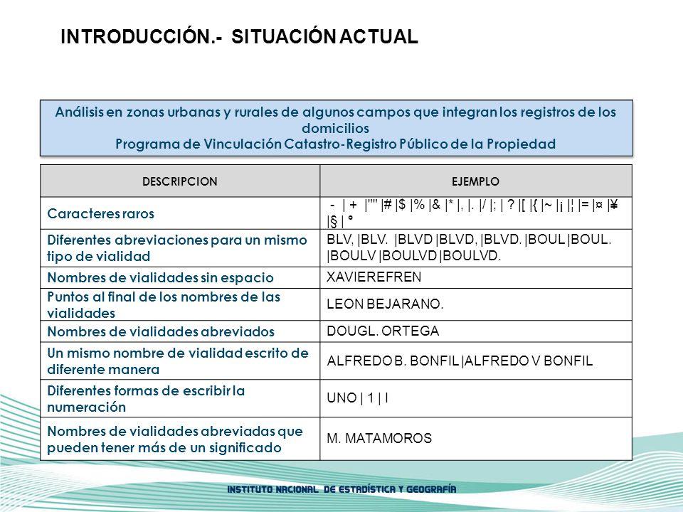 Programa de Vinculación Catastro-Registro Público de la Propiedad