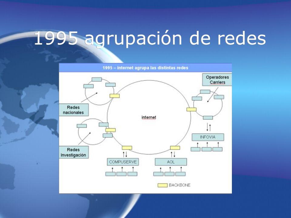 1995 agrupación de redes