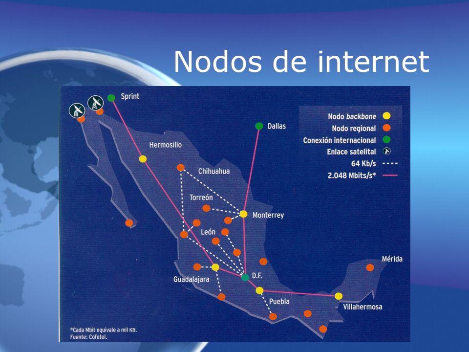 Nodos de internet