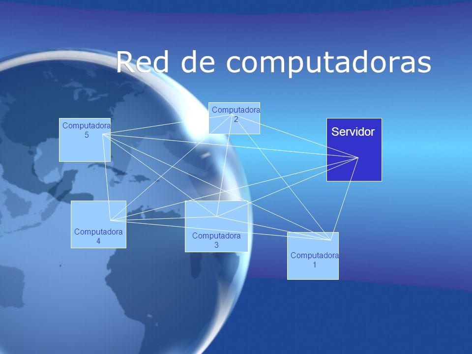 Red de computadoras Servidor Computadora 2 Computadora 5 Computadora 4