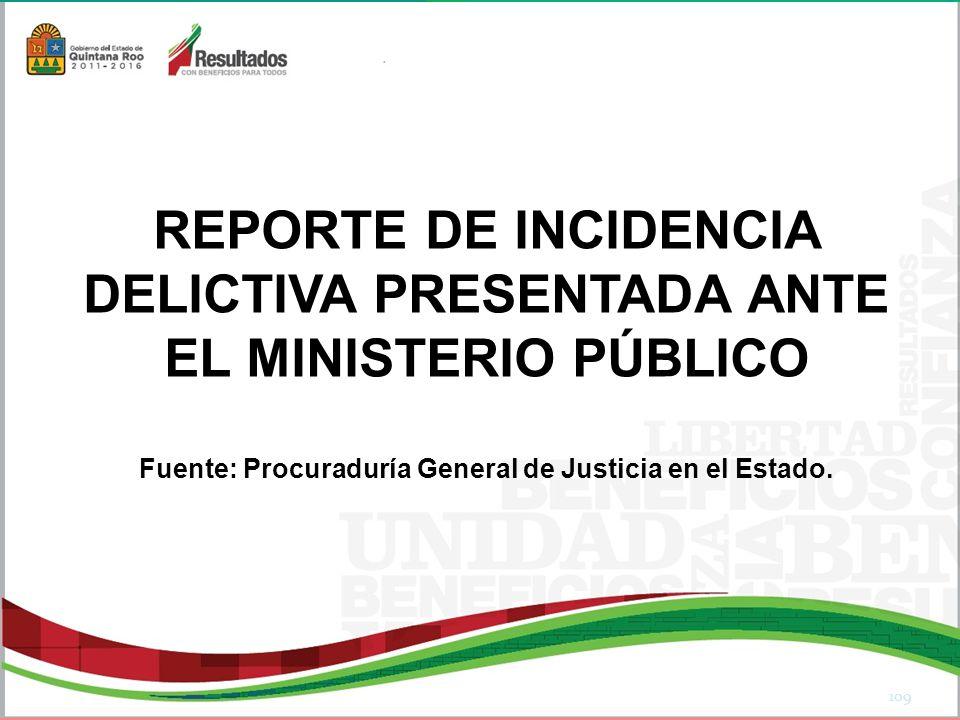 REPORTE DE INCIDENCIA DELICTIVA PRESENTADA ANTE EL MINISTERIO PÚBLICO
