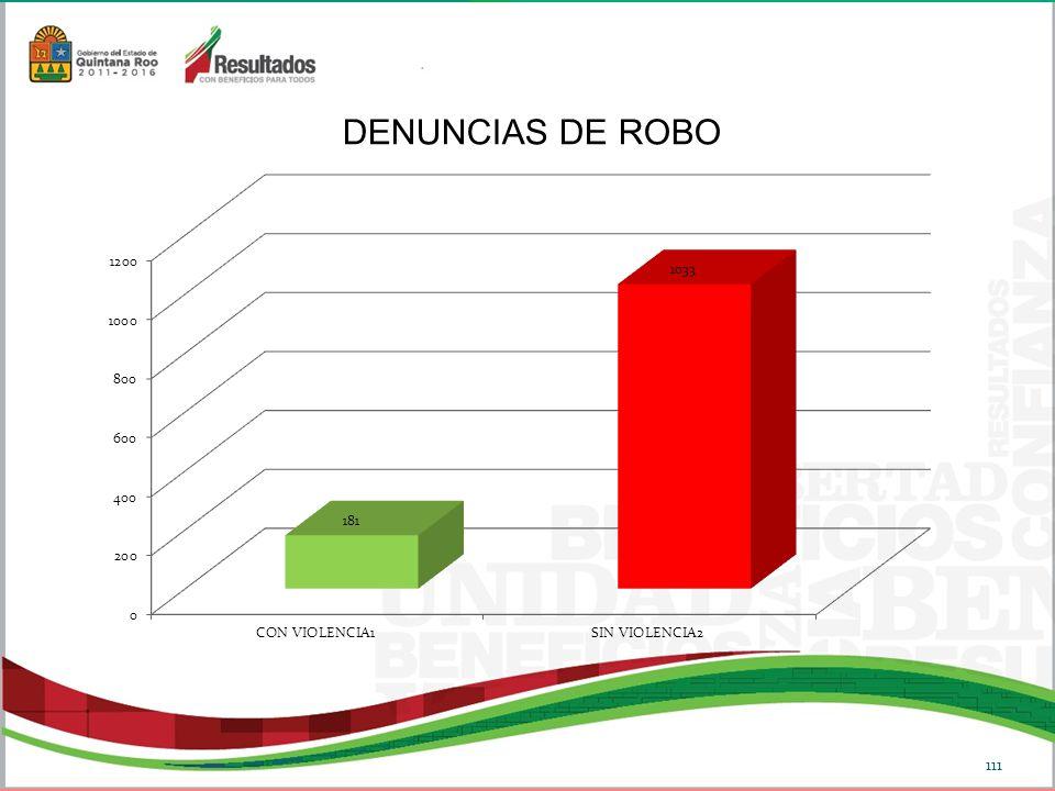 DENUNCIAS DE ROBO