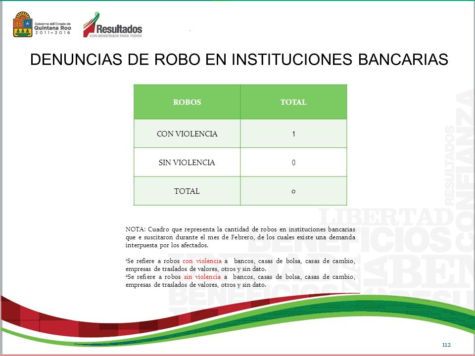 DENUNCIAS DE ROBO EN INSTITUCIONES BANCARIAS
