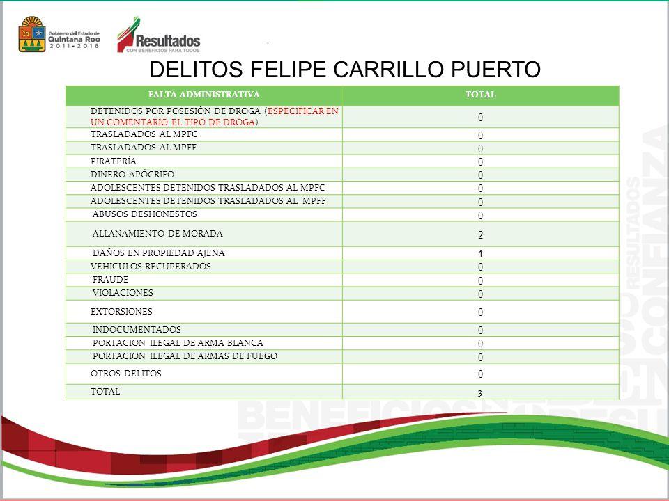 DELITOS FELIPE CARRILLO PUERTO