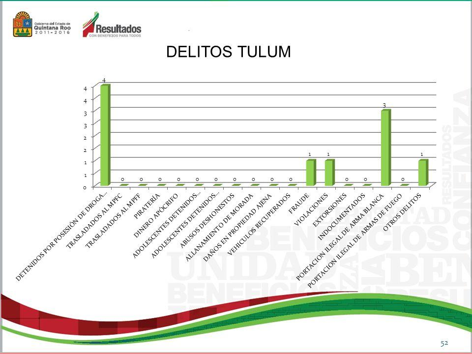 DELITOS TULUM