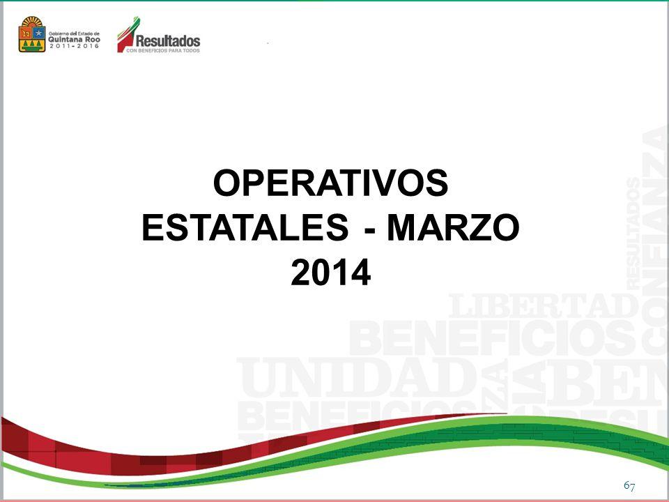 OPERATIVOS ESTATALES - MARZO