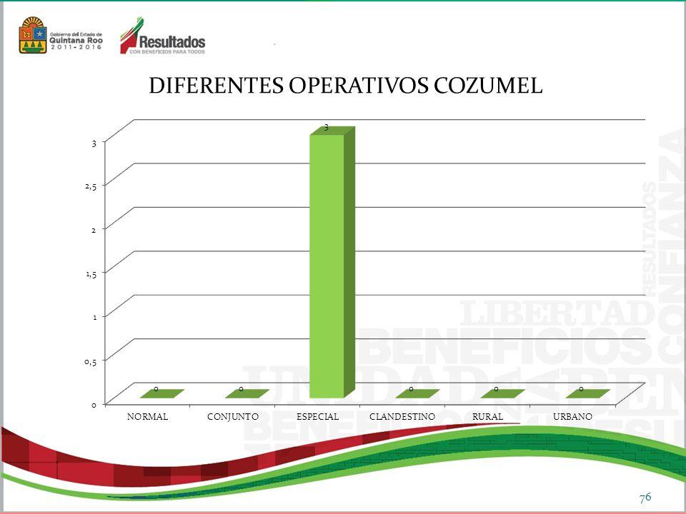 DIFERENTES OPERATIVOS COZUMEL