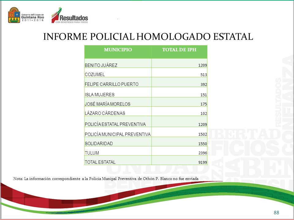 INFORME POLICIAL HOMOLOGADO ESTATAL