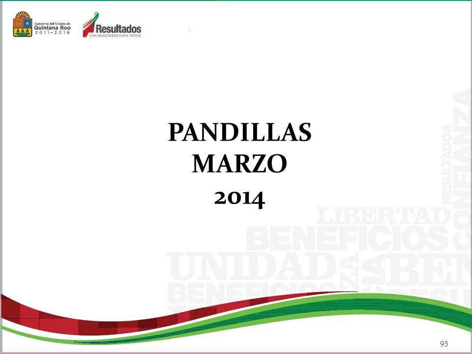 PANDILLAS MARZO 2014
