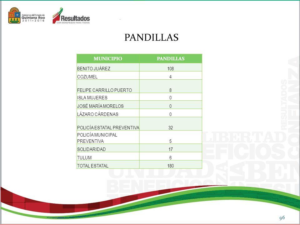 PANDILLAS MUNICIPIO PANDILLAS BENITO JUÁREZ 108 COZUMEL 4