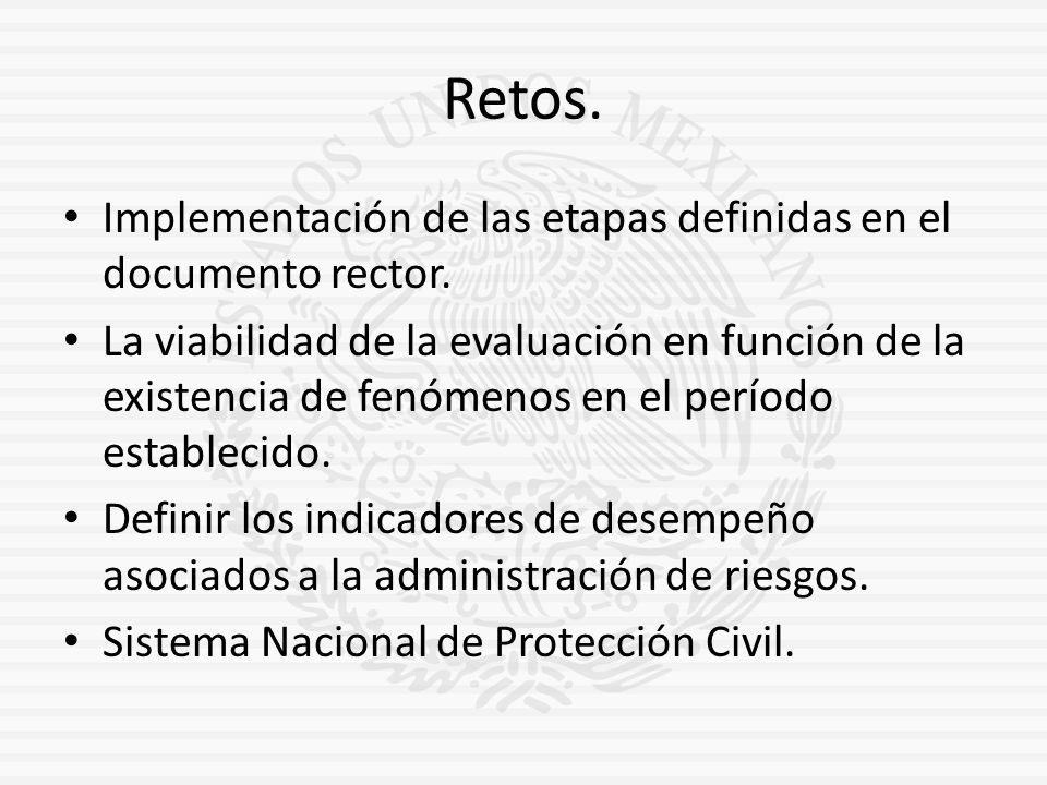 Retos. Implementación de las etapas definidas en el documento rector.