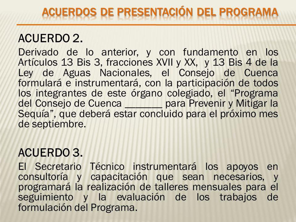 Acuerdos de presentación del programa