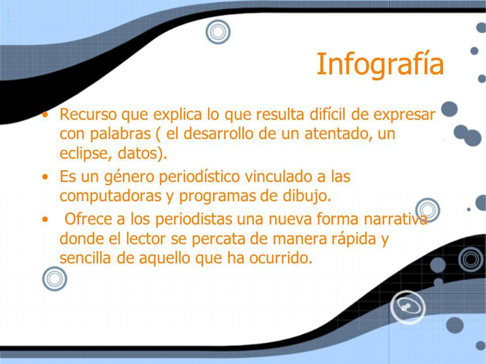Infografía Recurso que explica lo que resulta difícil de expresar con palabras ( el desarrollo de un atentado, un eclipse, datos).