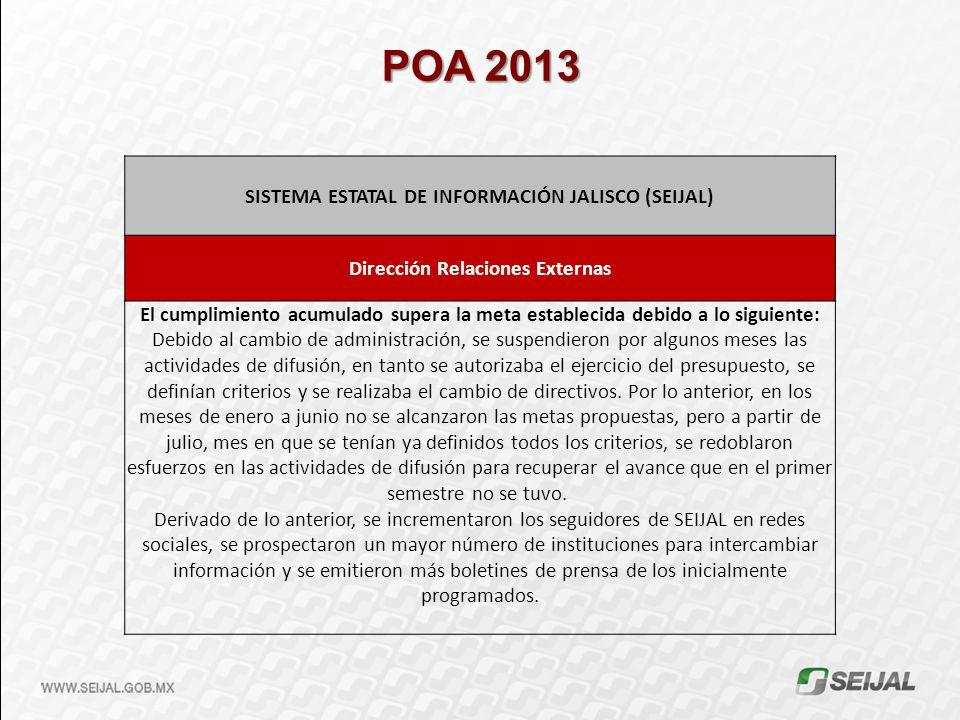 POA 2013 SISTEMA ESTATAL DE INFORMACIÓN JALISCO (SEIJAL) Dirección Relaciones Externas.