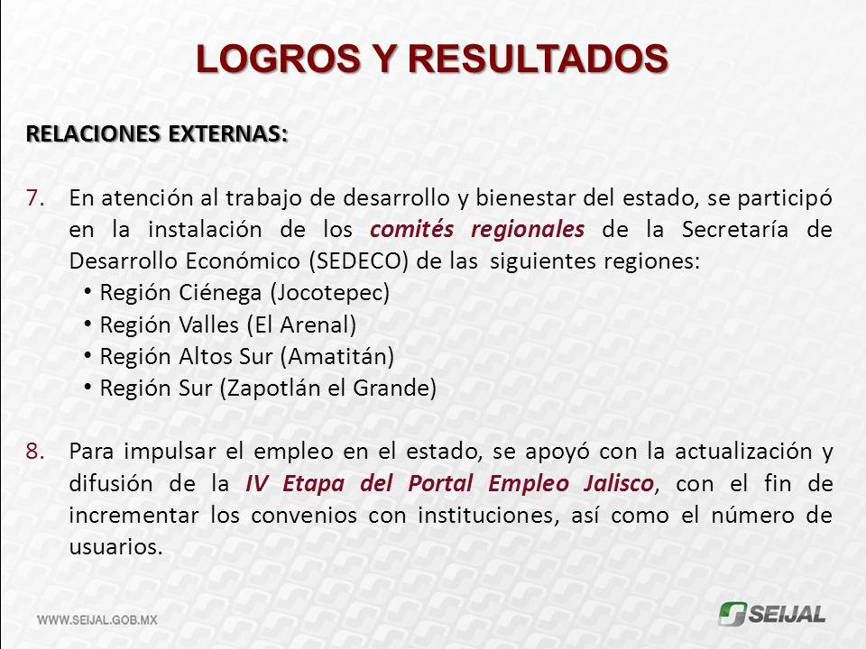 LOGROS Y RESULTADOS RELACIONES EXTERNAS: