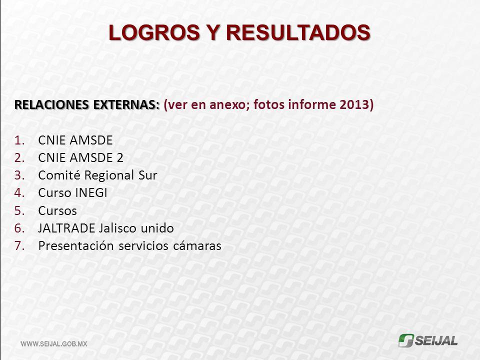 LOGROS Y RESULTADOS RELACIONES EXTERNAS: (ver en anexo; fotos informe 2013) CNIE AMSDE. CNIE AMSDE 2.