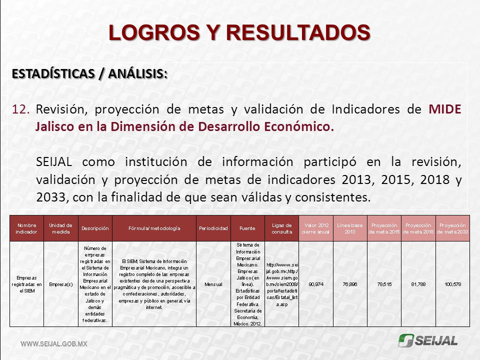LOGROS Y RESULTADOS ESTADÍSTICAS / ANÁLISIS:
