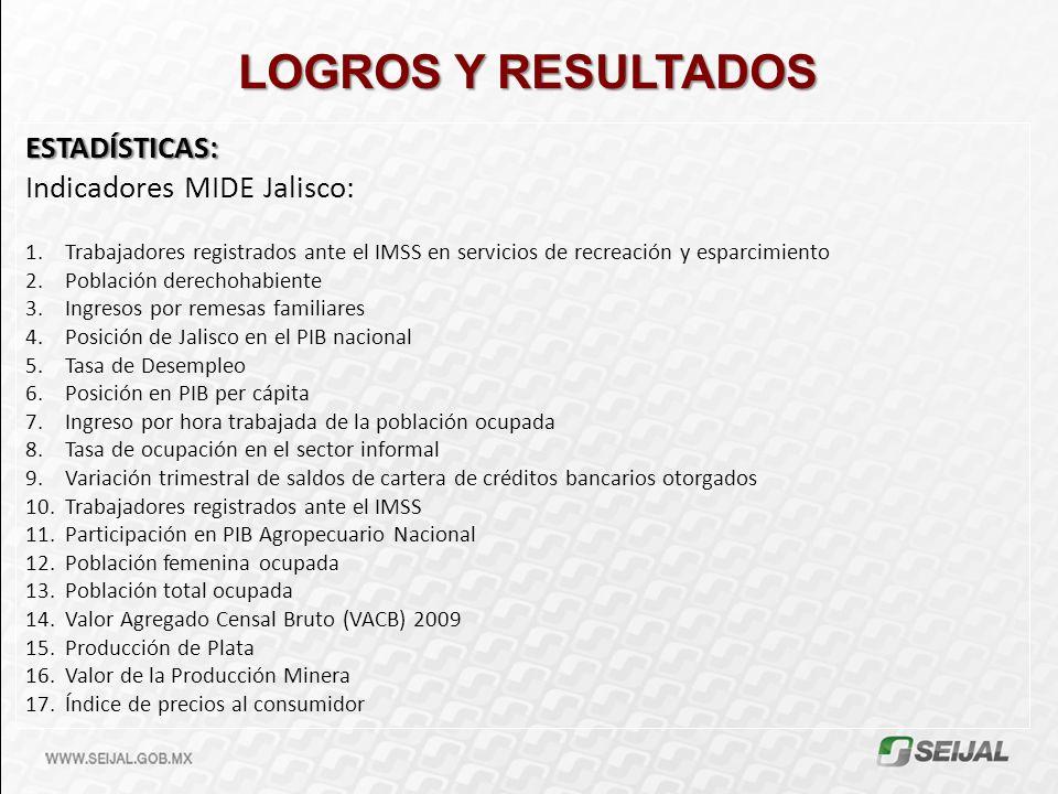 LOGROS Y RESULTADOS ESTADÍSTICAS: Indicadores MIDE Jalisco: