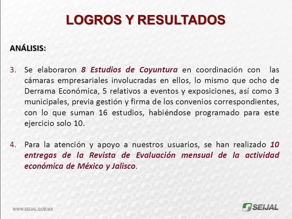 LOGROS Y RESULTADOS ANÁLISIS: