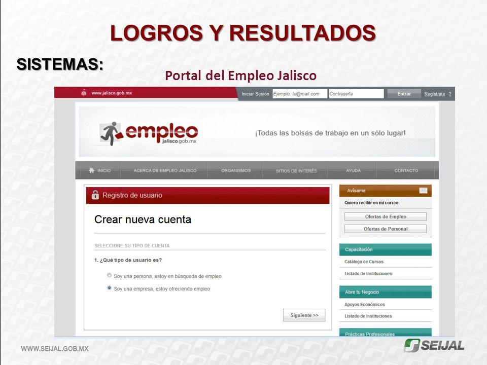 LOGROS Y RESULTADOS SISTEMAS: Portal del Empleo Jalisco