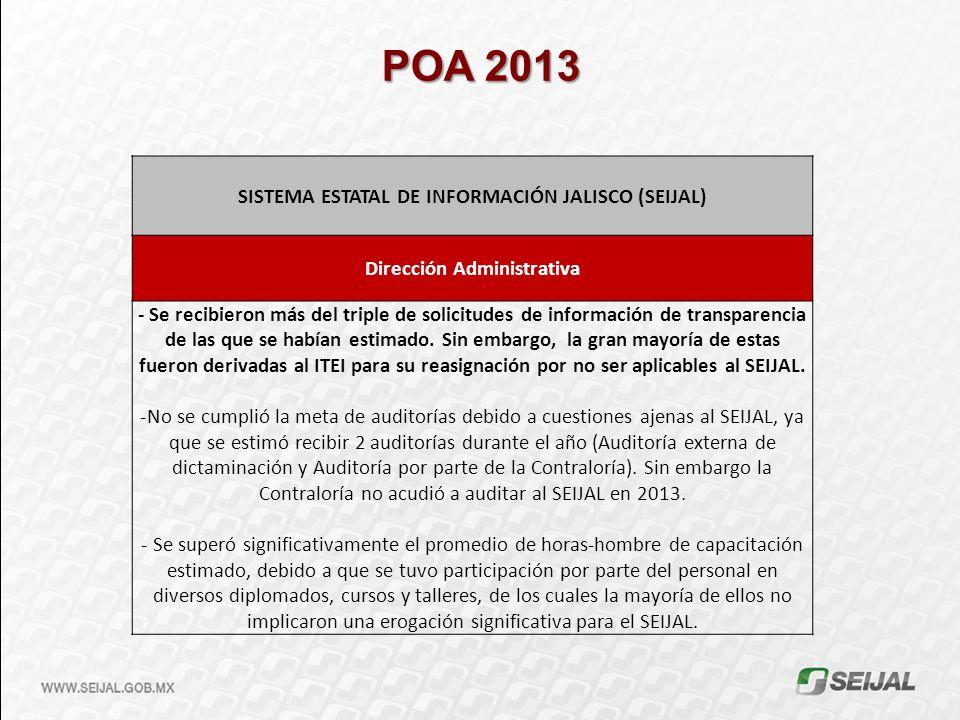 POA 2013 SISTEMA ESTATAL DE INFORMACIÓN JALISCO (SEIJAL) Dirección Administrativa.