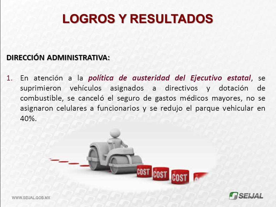 LOGROS Y RESULTADOS DIRECCIÓN ADMINISTRATIVA: