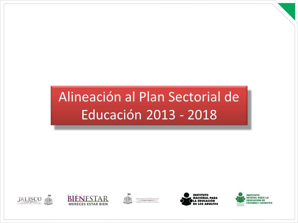 Alineación al Plan Sectorial de Educación 2013 - 2018